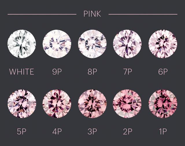 トレセンテ|ピンクダイヤ