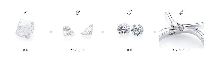 トレセンテ双子ダイヤ